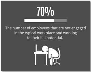 Infographic - Employees are Disengaged