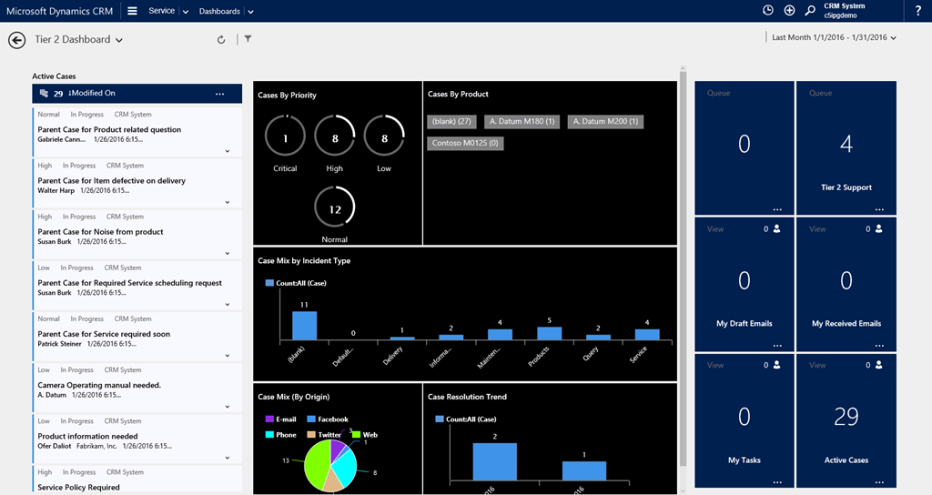 CRM 2016 Interactive Service Hub