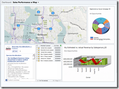 Dashboard Including Map Charts Grid Iframe Web Resource Custom XML in Dynamics CRM 2011