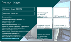 SharePoint 2016 software requirements