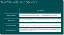 SharePoint 2016 MinRoles
