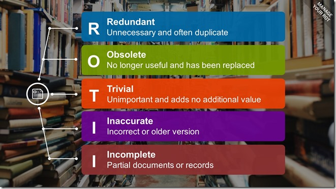 Redundant, Obsolete, Trivial, Inaccurate, Incomplete (ROTII)