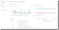 New SharePoint Online Admin Center Preview Home