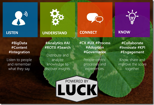 Naming Your CRM Project - Powered by LUCK