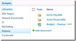 SharePoint Budgets structure