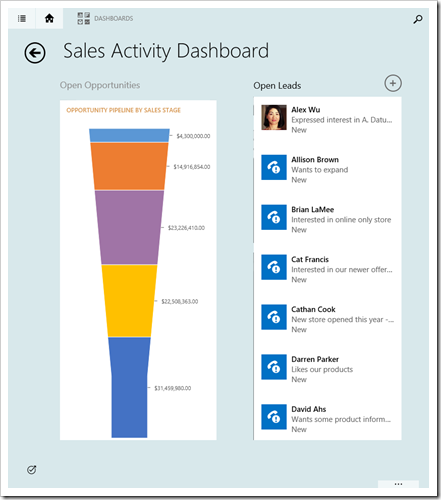 Screenshot - Dashboard with lead photo in Microsoft Dynamics CRM 2016 mobile Online U1